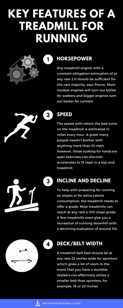 Key Features of a Home treadmill for running in 2021